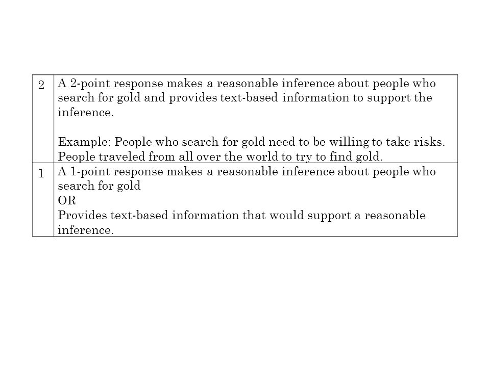 2 A 2-point response makes a reasonable inference about people who search for gold and provides text-based information to support the inference.