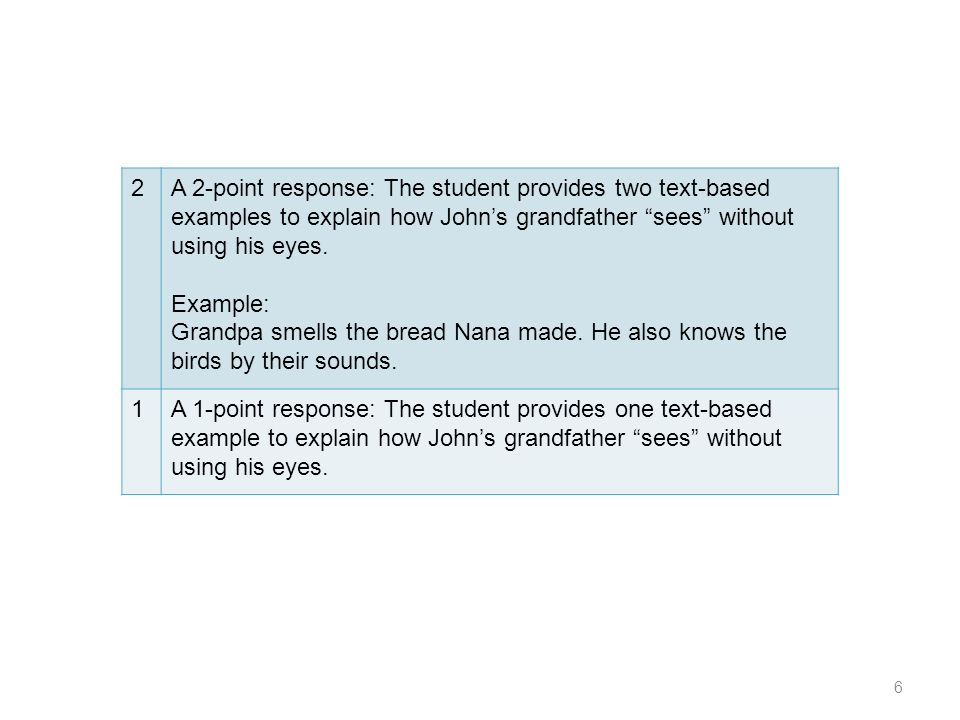 2 A 2-point response: The student provides two text-based examples to explain how John's grandfather sees without using his eyes.