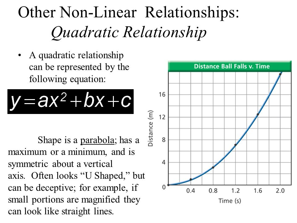 Other Non-Linear Relationships: Quadratic Relationship