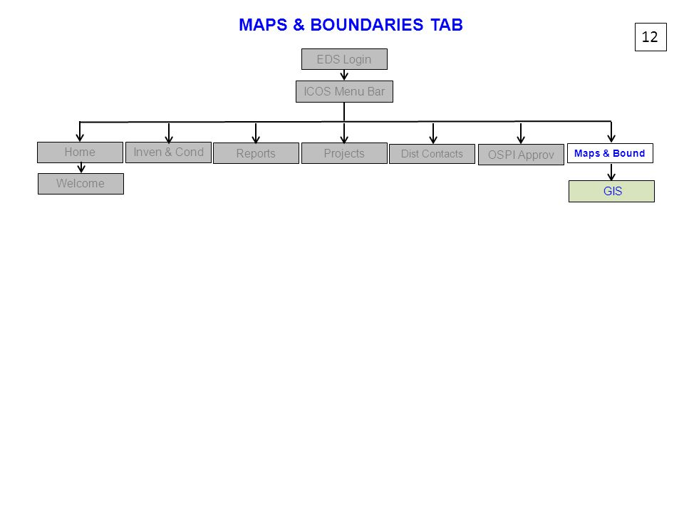 MAPS & BOUNDARIES TAB 12 EDS Login ICOS Menu Bar Home Inven & Cond