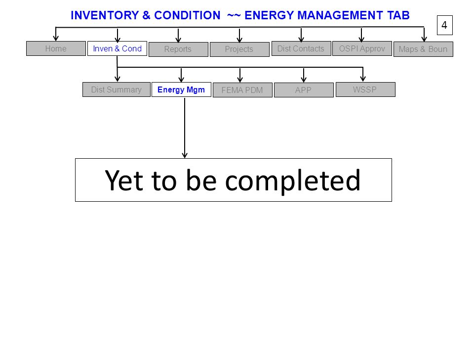 INVENTORY & CONDITION ~~ ENERGY MANAGEMENT TAB