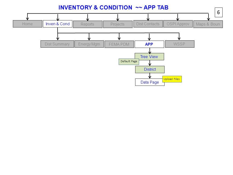 INVENTORY & CONDITION ~~ APP TAB