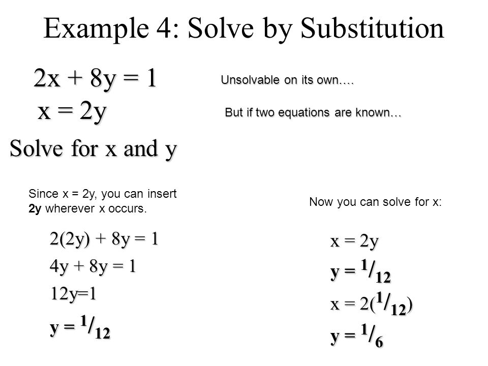 Example 4: Solve by Substitution