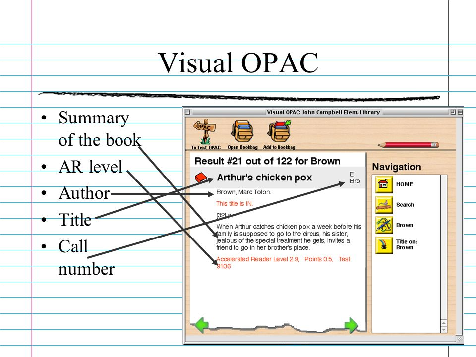 Visual OPAC Summary of the book AR level Author Title Call number