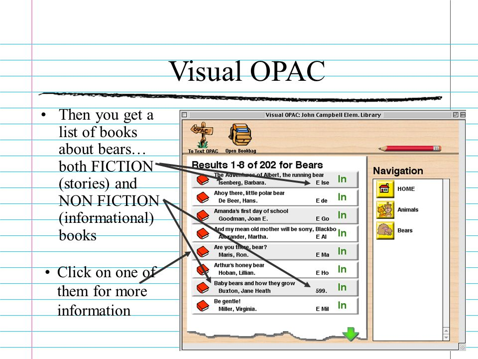 Visual OPAC Then you get a list of books about bears… both FICTION (stories) and NON FICTION (informational) books.
