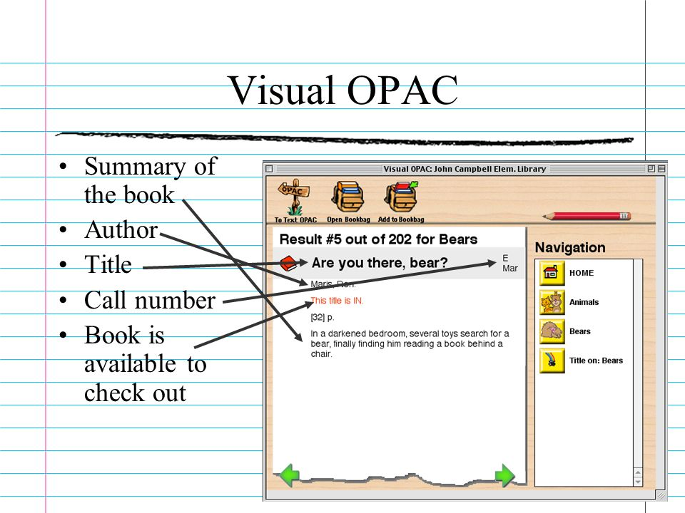 Visual OPAC Summary of the book Author Title Call number