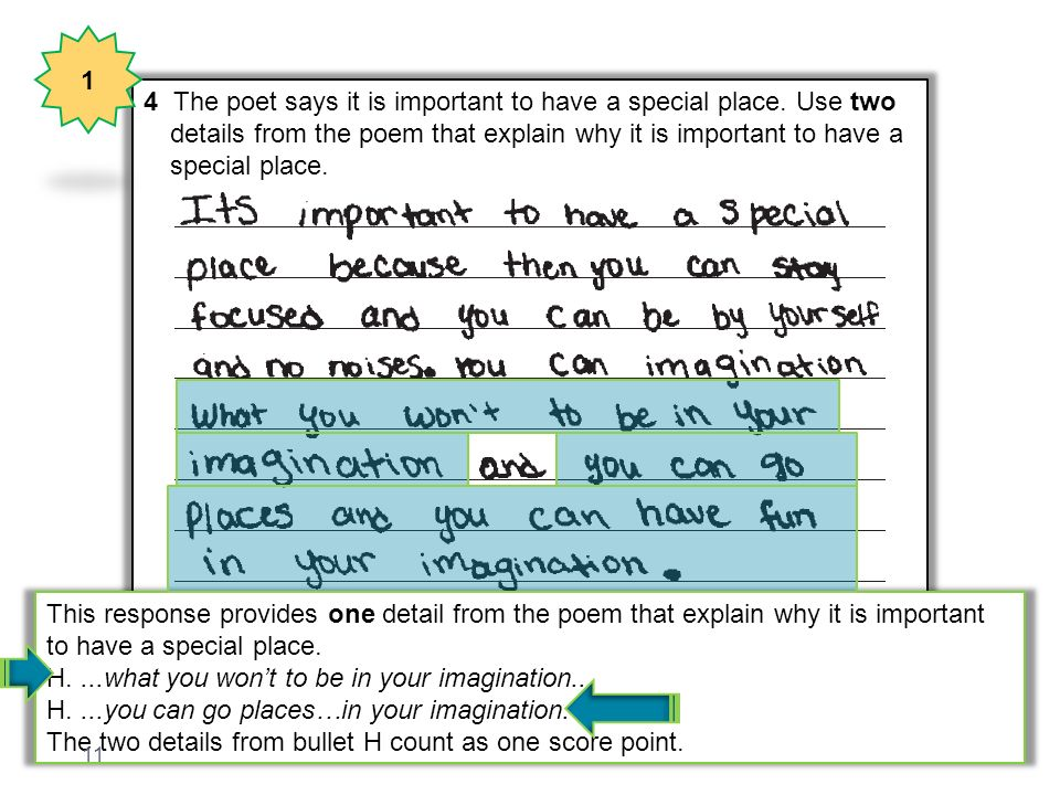 1 4 The poet says it is important to have a special place. Use two. details from the poem that explain why it is important to have a.