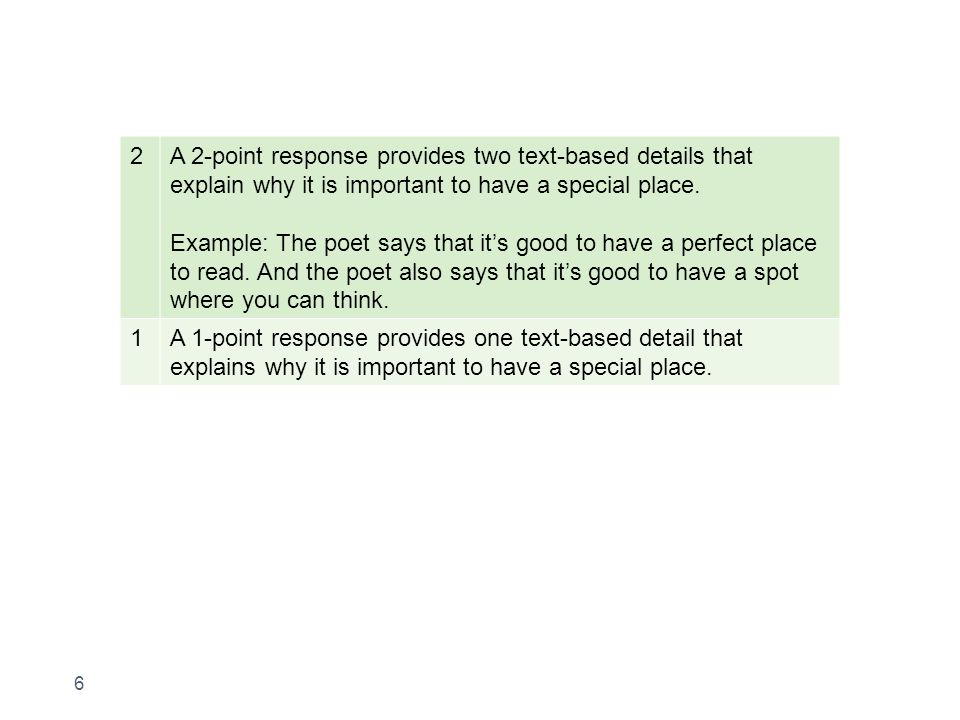 2 A 2-point response provides two text-based details that explain why it is important to have a special place.
