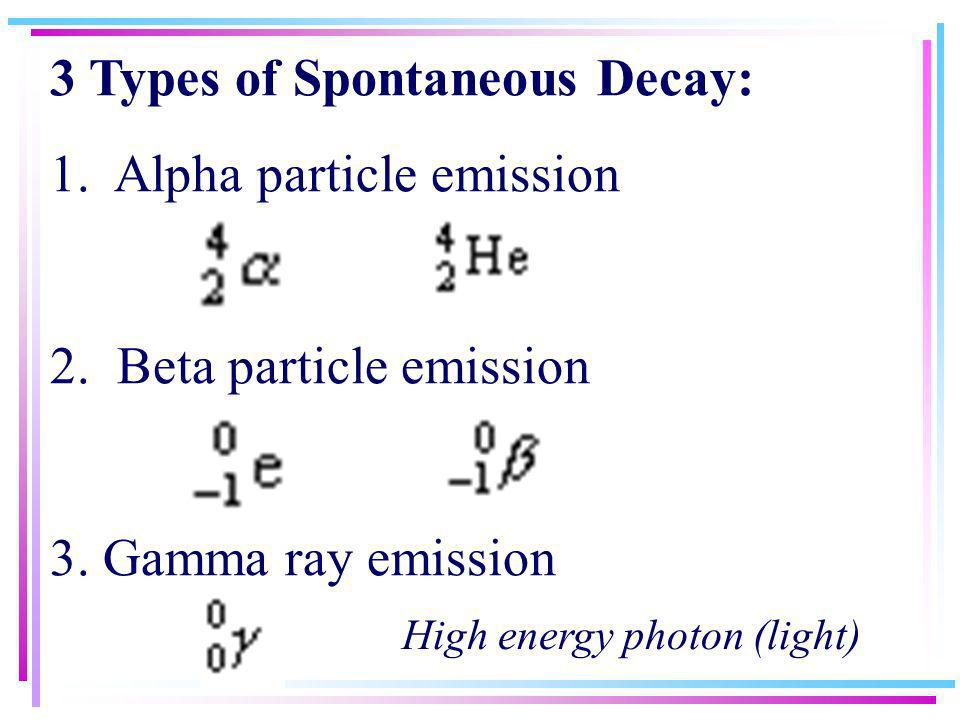 3 Types of Spontaneous Decay: 1. Alpha particle emission