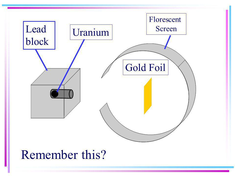 Florescent Screen Lead block Uranium Gold Foil Remember this