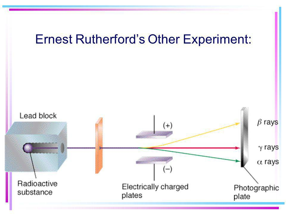 Ernest Rutherford's Other Experiment: