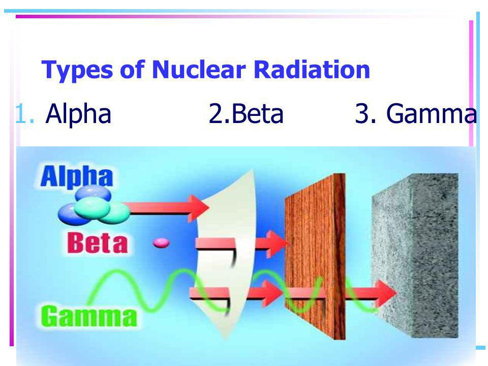 types of radiation and medical radiation Ionizing radiation is a form of radiation that has enough energy to potentially cause damage to dna individuals are exposed to some background level of fda is launching a collaborative initiative to reduce unnecessary radiation exposure from medical imaging, with a focus on the types of.