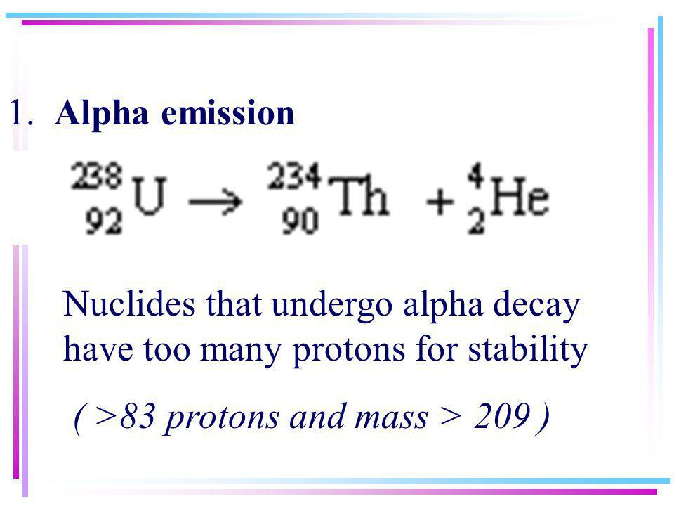 1. Alpha emission Nuclides that undergo alpha decay have too many protons for stability.