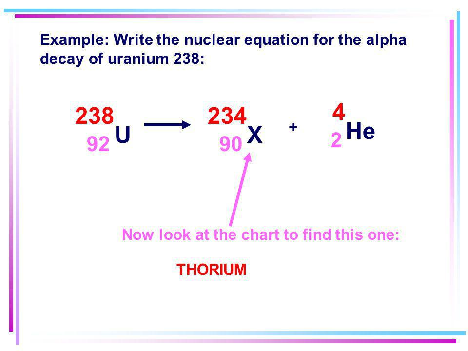 Write a nuclear equation for the beta decay of carbon-14 for example