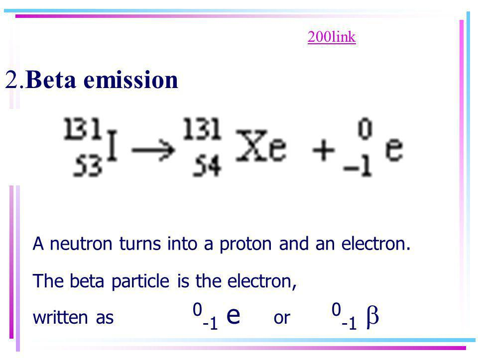 2.Beta emission A neutron turns into a proton and an electron.
