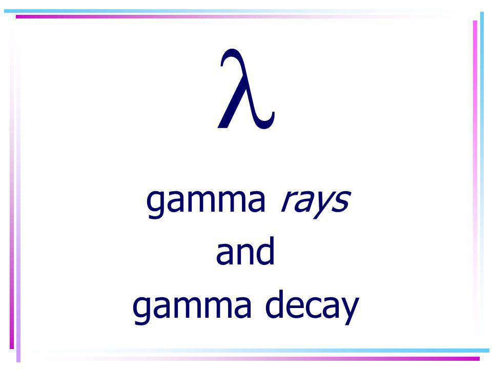 gamma rays and gamma decay