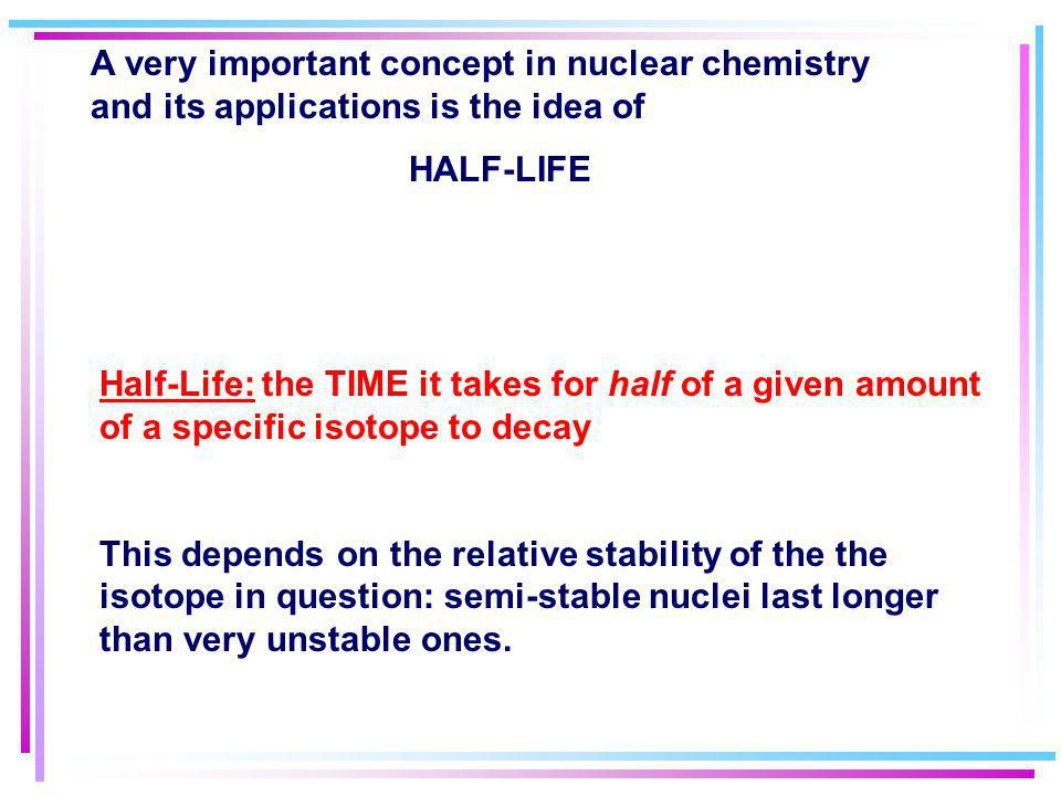 A very important concept in nuclear chemistry and its applications is the idea of