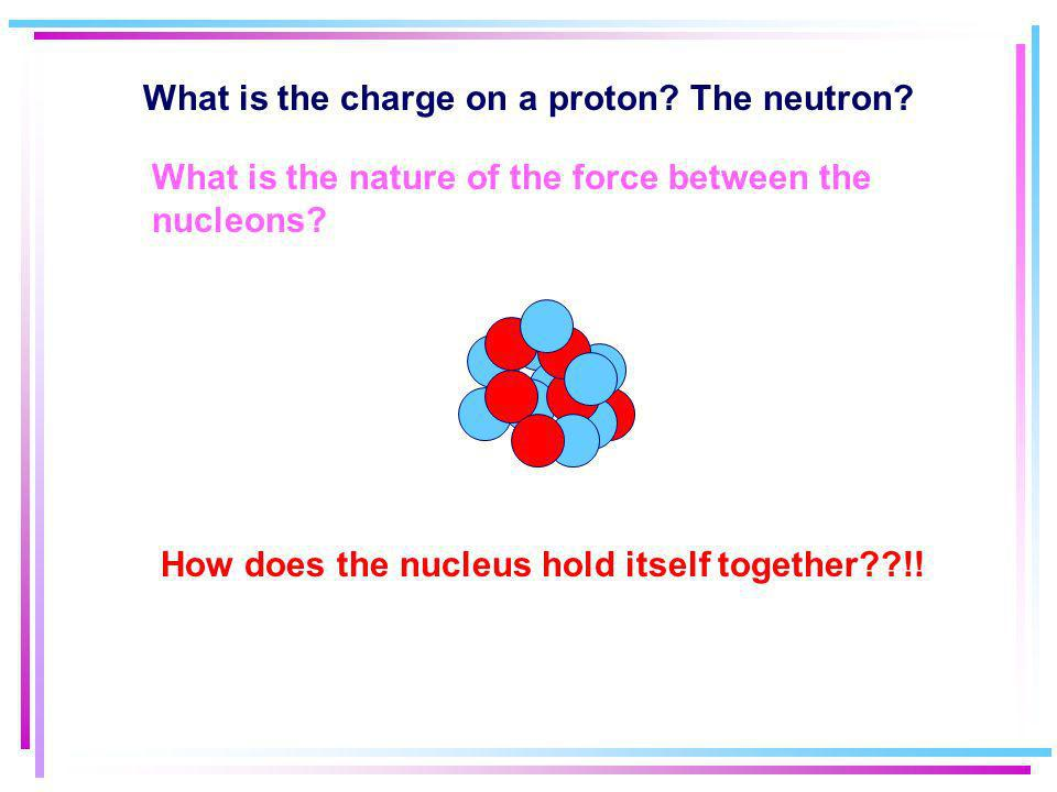 What is the charge on a proton The neutron