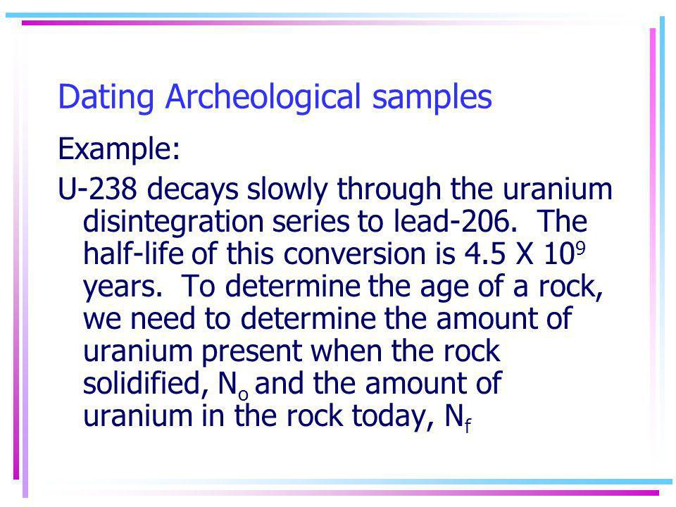 uranium series dating examples