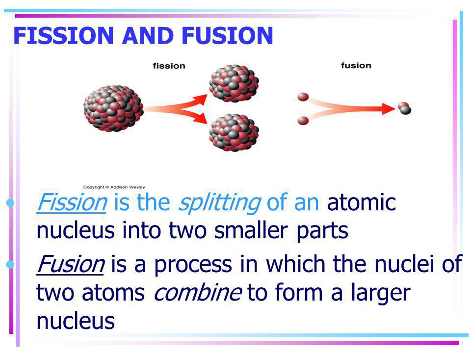 FISSION AND FUSION Fission is the splitting of an atomic nucleus into two smaller parts.