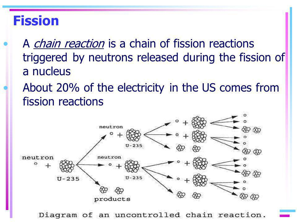 Fission A chain reaction is a chain of fission reactions triggered by neutrons released during the fission of a nucleus.
