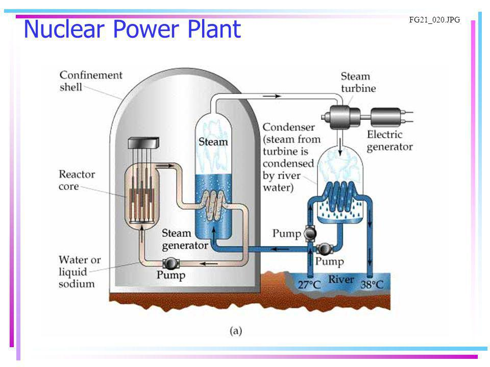 Nuclear Power Plant FG21_020.JPG
