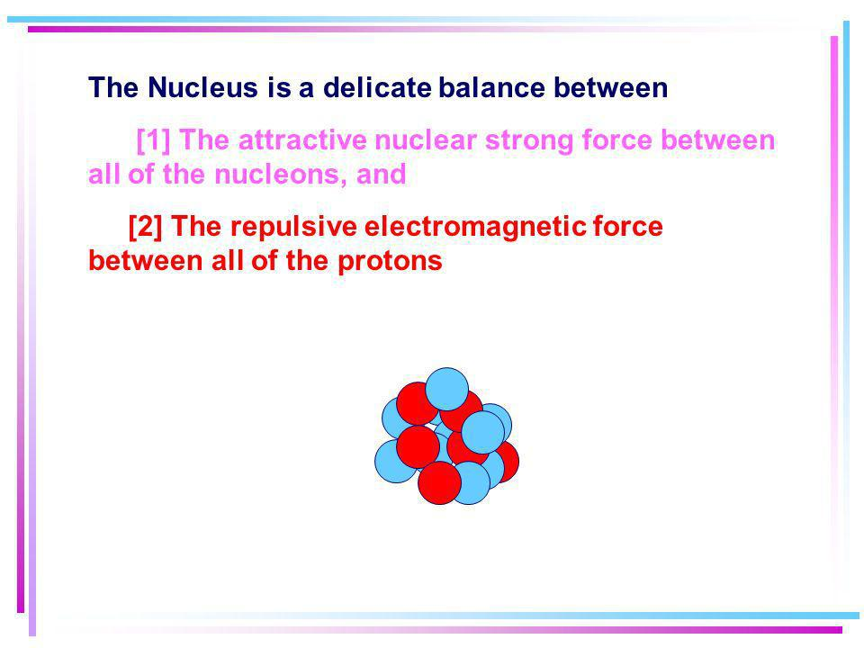 The Nucleus is a delicate balance between