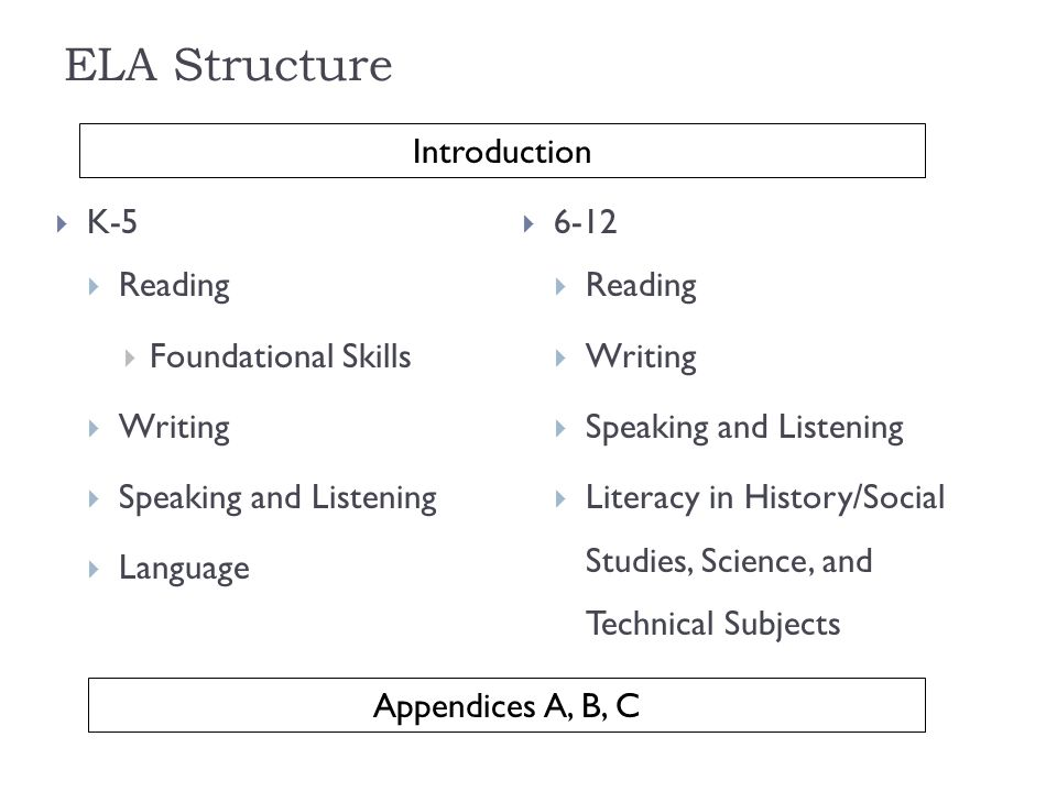ELA Structure Introduction K-5 Reading Foundational Skills Writing