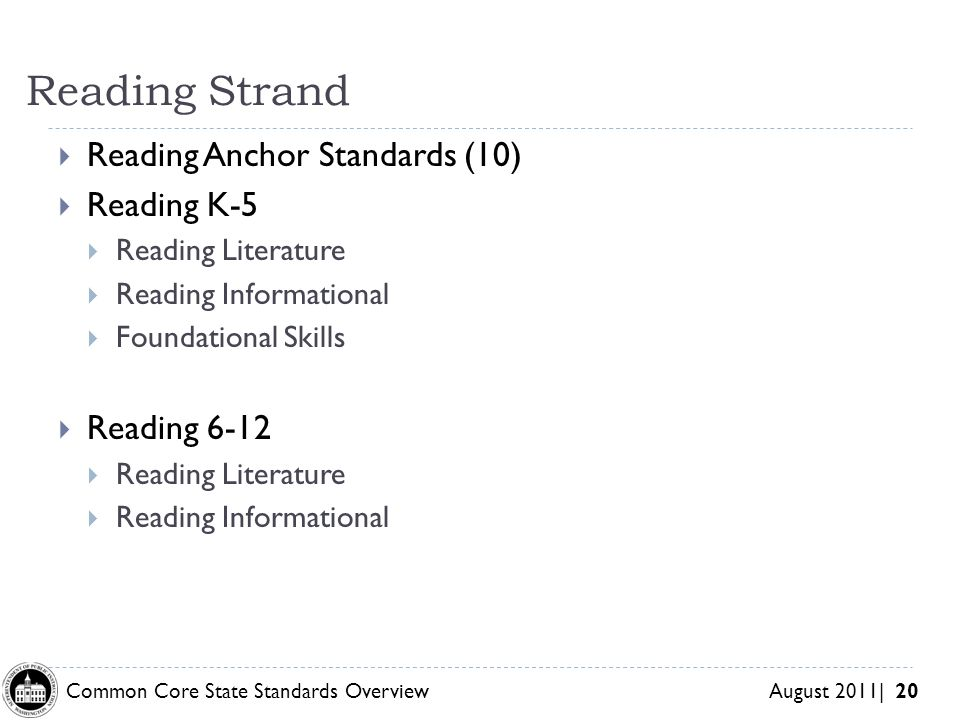 Reading Strand Reading Anchor Standards (10) Reading K-5 Reading 6-12