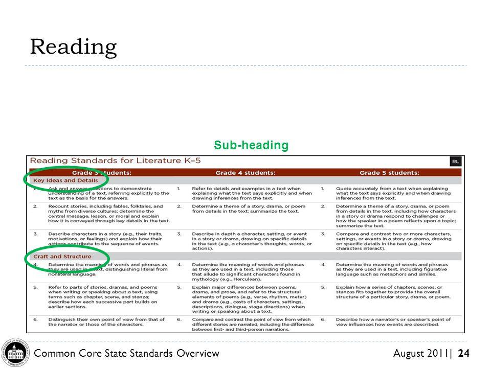 Reading Sub-heading