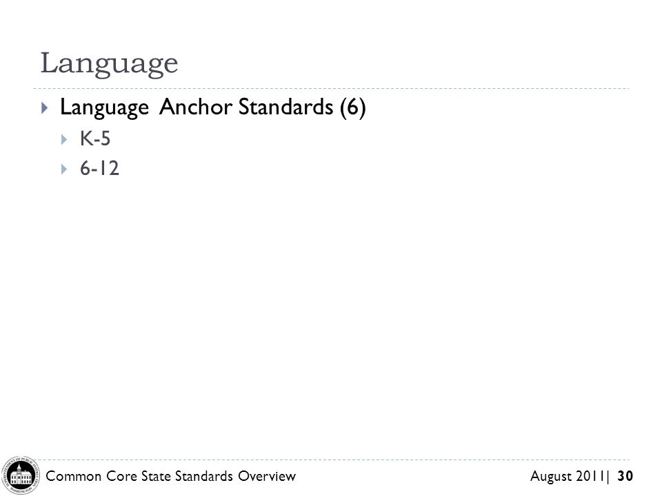 Language Language Anchor Standards (6) K-5 6-12
