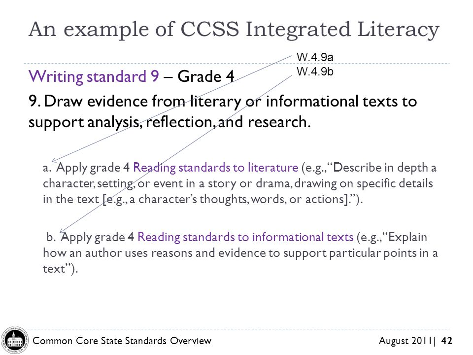An example of CCSS Integrated Literacy