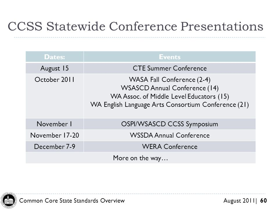CCSS Statewide Conference Presentations