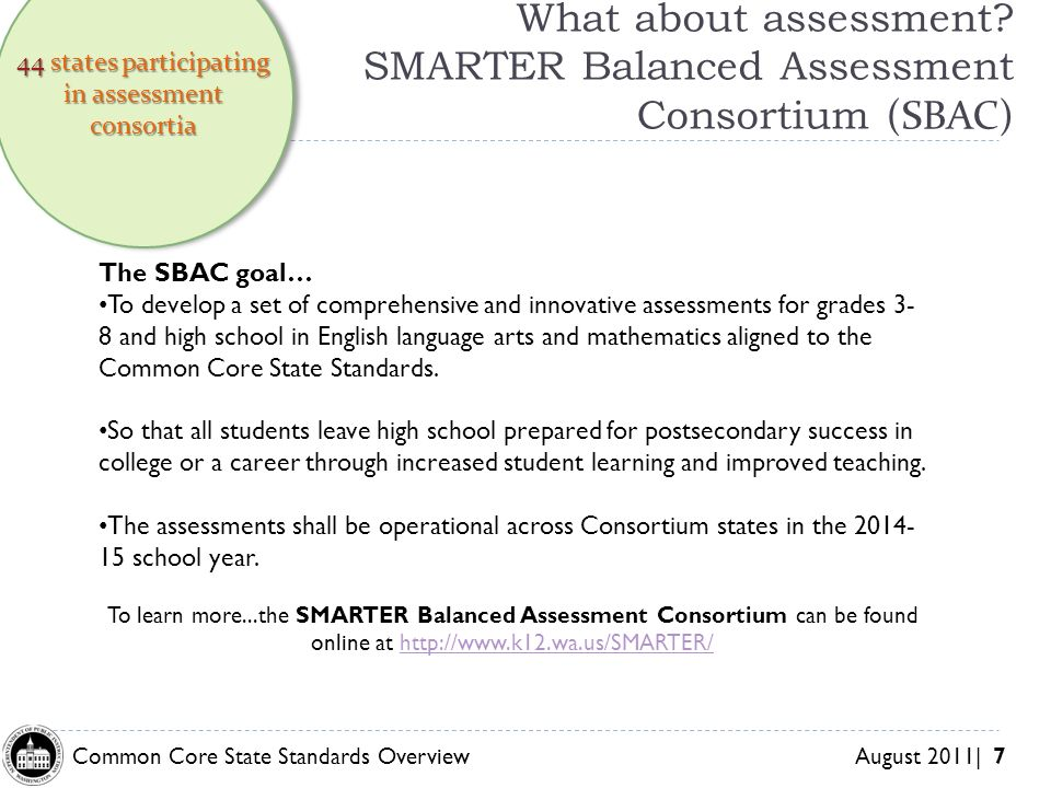 What about assessment SMARTER Balanced Assessment Consortium (SBAC)