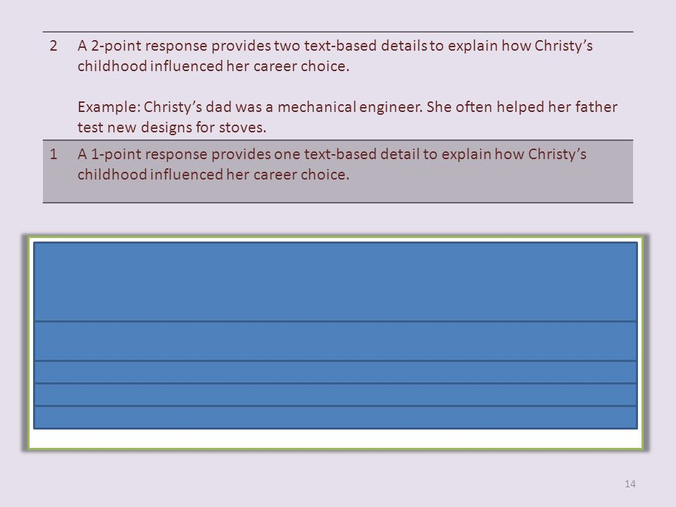 2 A 2-point response provides two text-based details to explain how Christy's childhood influenced her career choice.