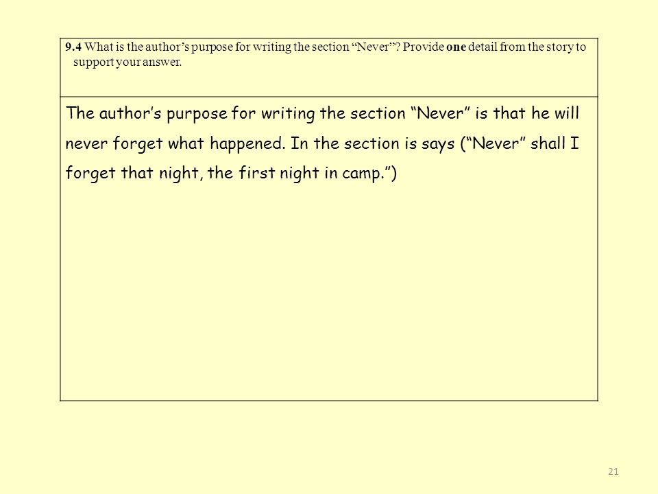9. 4 What is the author's purpose for writing the section Never