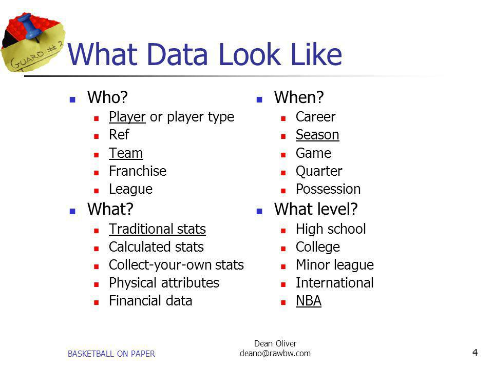 What Data Look Like Who What When What level Player or player type