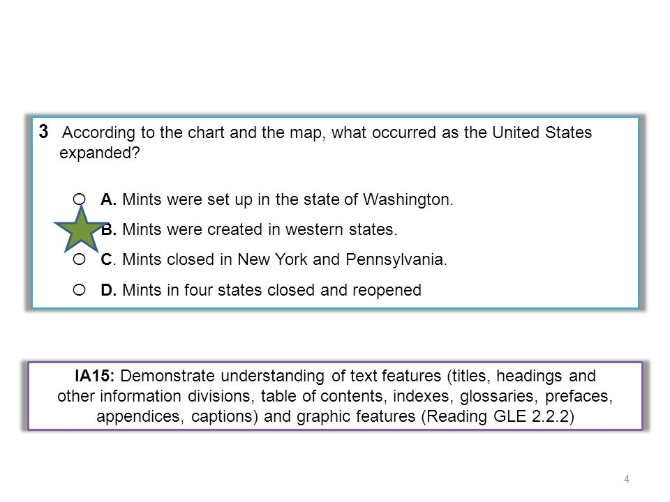 IA15: Demonstrate understanding of text features (titles, headings and