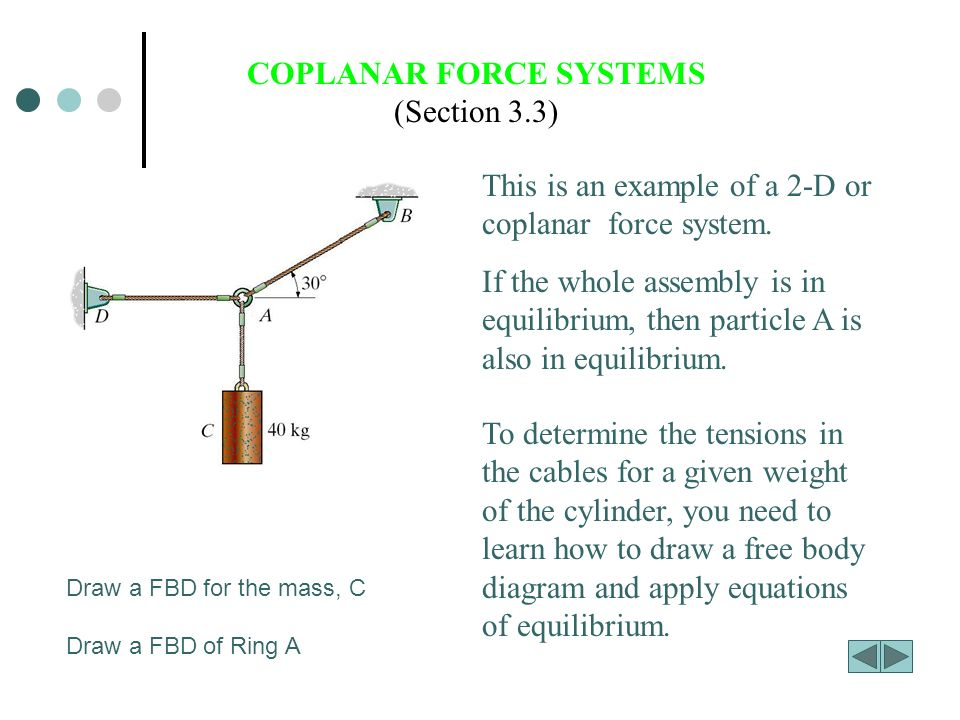 Lecture 4 equilibrium of a particle and intro to free body coplanar force systems section 33 ccuart Choice Image