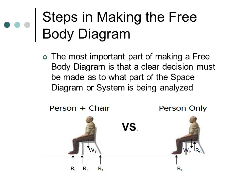 Lecture 4 equilibrium of a particle and intro to free body steps in making the free body diagram ccuart Choice Image