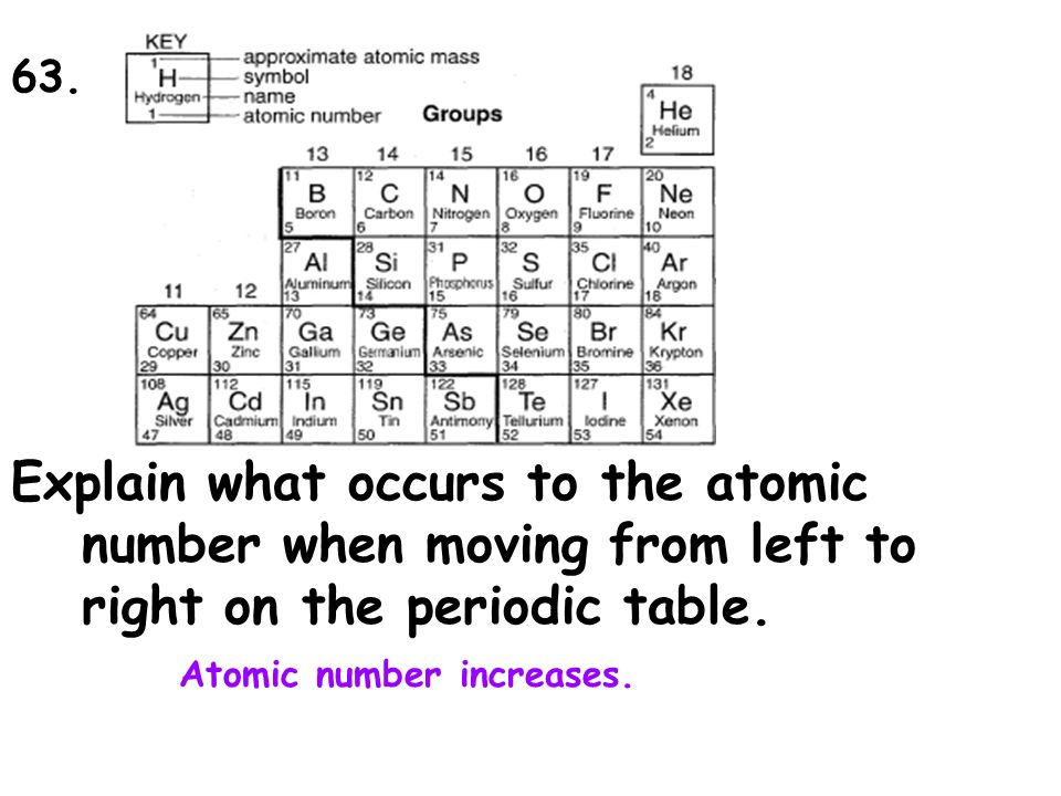 7r chemistry review ppt video online download explain what occurs to the atomic number when moving from left to right on urtaz Image collections
