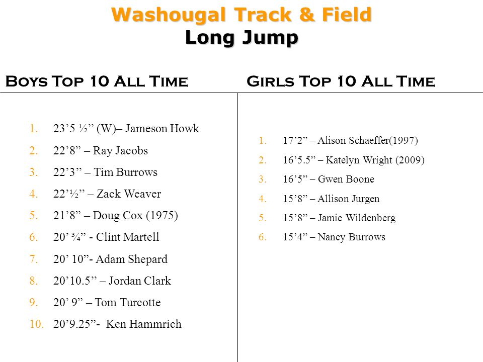 Washougal Track & Field Long Jump