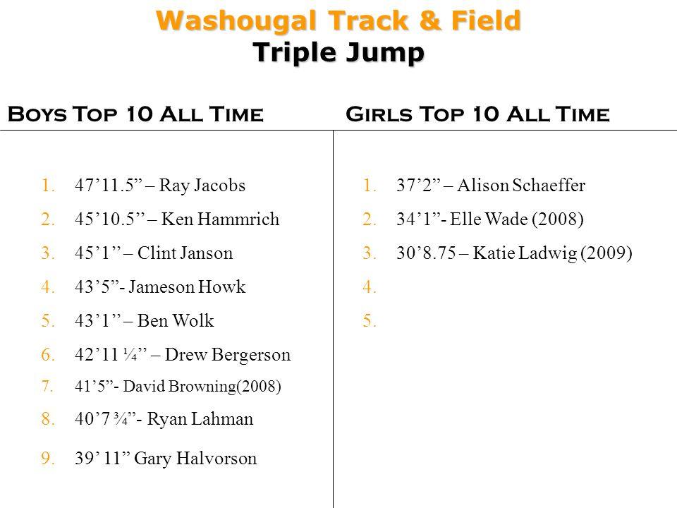 Washougal Track & Field Triple Jump