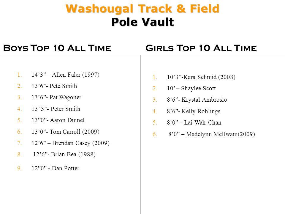 Washougal Track & Field Pole Vault