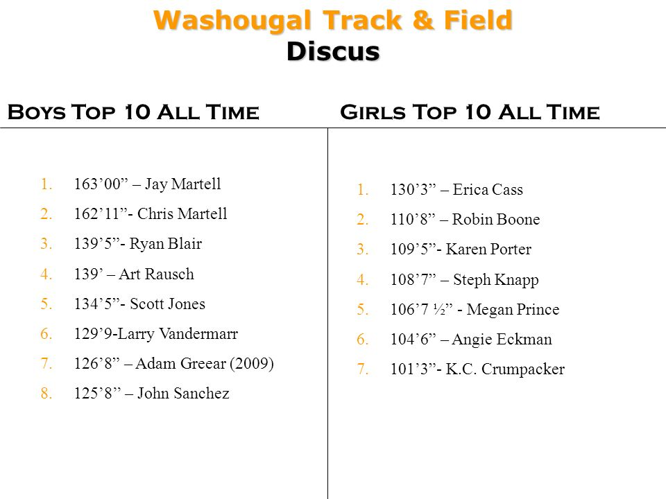 Washougal Track & Field Discus