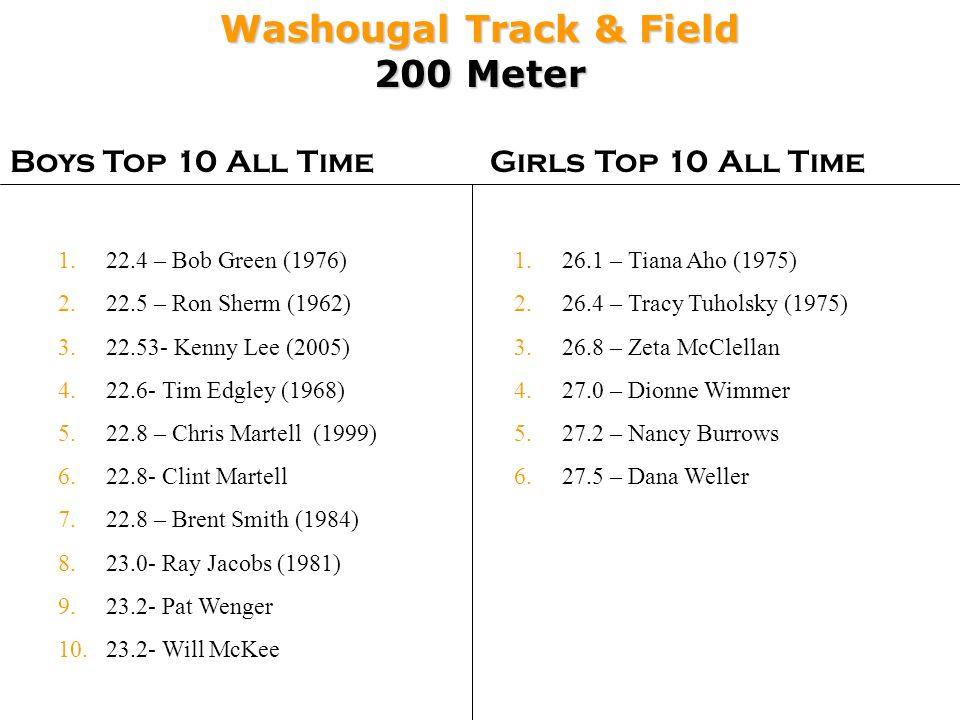 Washougal Track & Field 200 Meter