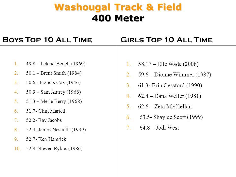 Washougal Track & Field 400 Meter