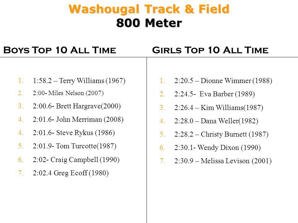Washougal Track & Field 800 Meter