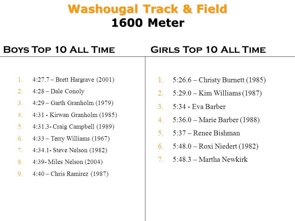 Washougal Track & Field 1600 Meter