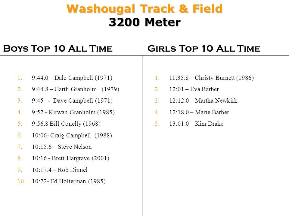 Washougal Track & Field 3200 Meter